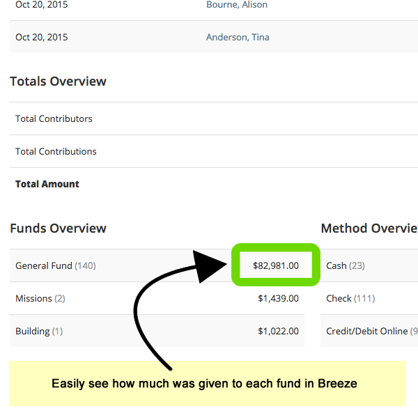 breeze_amount_given_to_funds